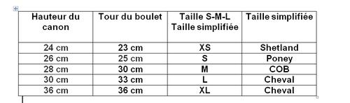 Tableau des tailles boulets et guêtres